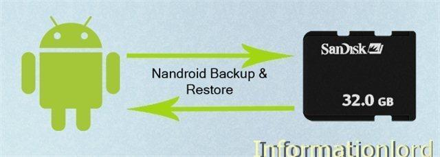 create nandroid backup