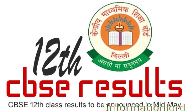 CBSE 2014 Class 12 Results