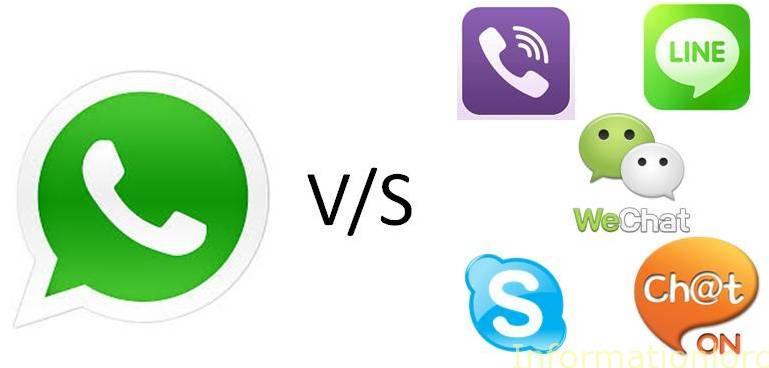 Top 10 Whatsapp Alternatives in 2014
