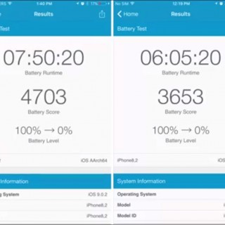 Samsung vs TSMC battery life comparisons on Iphone 6s and iPhone 6S Plus, iPhone 6s battery life on chipsets, iphone 6s plus battery life on Samsung chipset